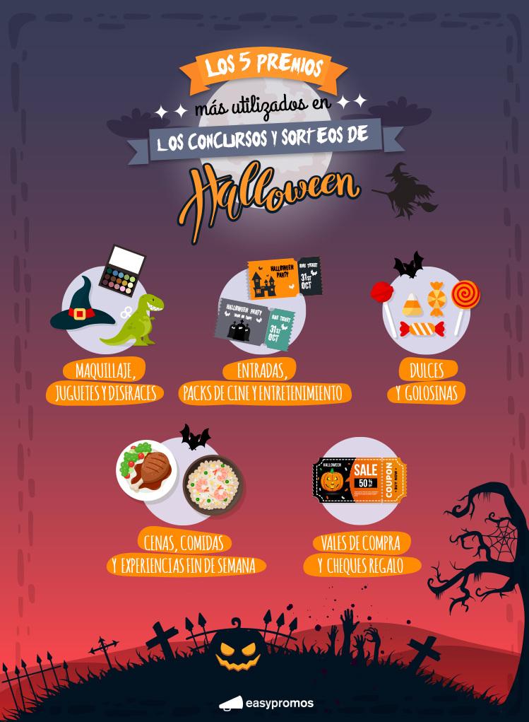 Premios_promociones_Halloween